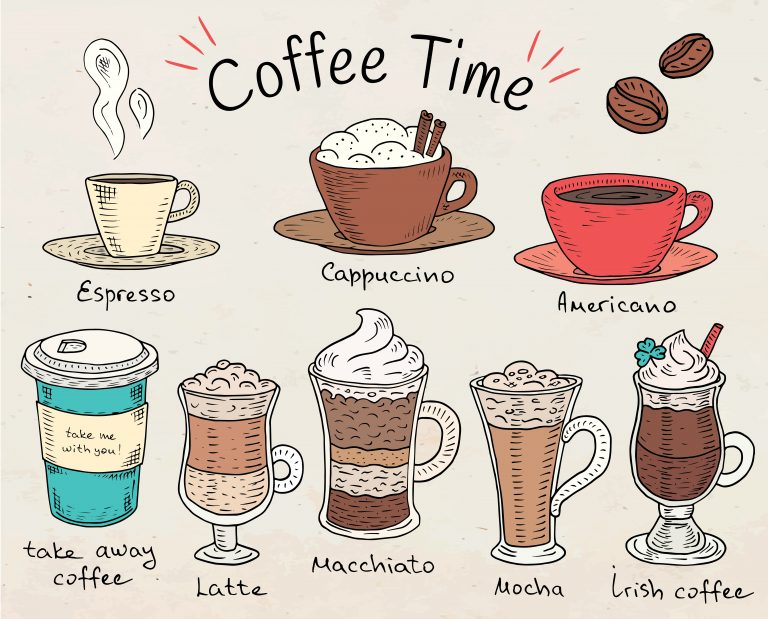 coffee types 1